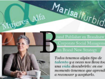 10 Preguntas a Marisa Iturbide